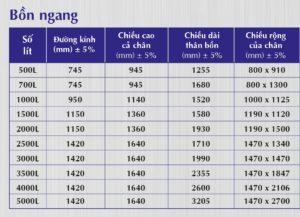 Thông số bồn nước inox Trường Tuyền ngang