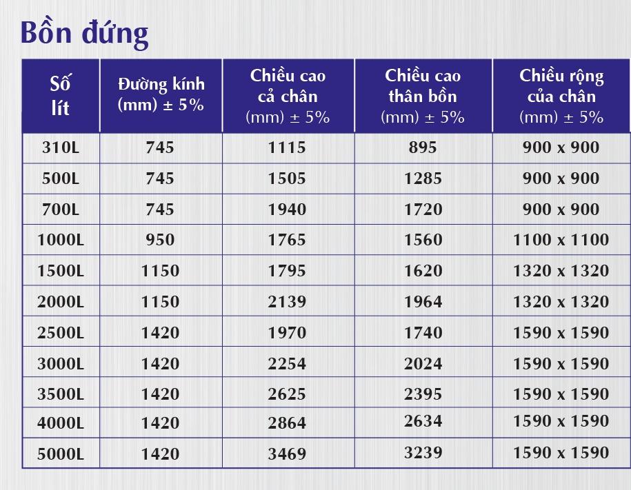 Thông số kỹ thuật bồn inox trường tuyền đứng